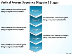 Process Sequence Diagram 5 Stages Small Business Plan Samples PowerPoint Templates