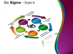 Process Six Sigma 6 PowerPoint Slides And Ppt Diagram Templates