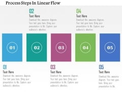 Process Steps In Linear Flow Presentation Template