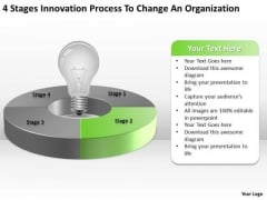 Process To Change Organization Business Plan Outline PowerPoint Templates