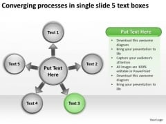 Processes In Single Slide 5 Text Boxes Cycle Circular Flow PowerPoint Templates
