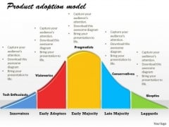 Product Adoption Model PowerPoint Presentation Template 1