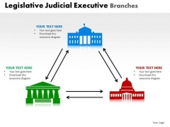 Profession Legislative Judicial Executive Branches PowerPoint Slides And Ppt Diagram Templates