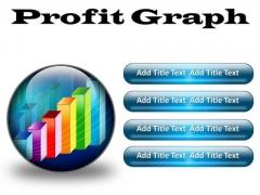 Profit Graph Business PowerPoint Presentation Slides C