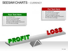 Profit Loss Finance PowerPoint Slides And Ppt Diagram Templates