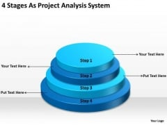 Project Analysis System Ppt Business Plan Executive Summary Template PowerPoint Templates