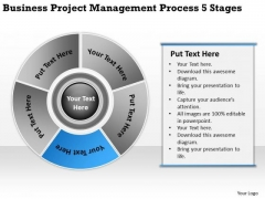 Project Management Process 5 Stages Business Plan Outline Template Free PowerPoint Slides