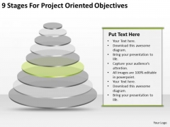 Project Oriented Objectives Developing A Business Plan Template PowerPoint Templates
