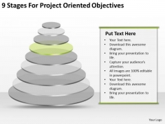 Project Oriented Objectives Ppt How To Write A Business Plan PowerPoint Templates