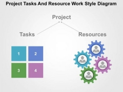 Project Task And Resource Work Style Diagram PowerPoint Template