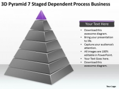 Pyramid 7 Staged Dependent Process Business Ppt How To Start Plan PowerPoint Slides