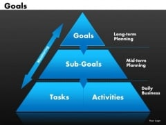 Pyramid Diagram Of Goals Editable PowerPoint Templates