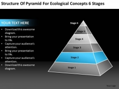 Pyramid For Ecological Concepts 6 Stages How To Develop Business Plan PowerPoint Slides