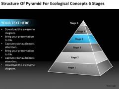 Pyramid For Ecological Concepts 6 Stages Ppt Non Profit Business Plans PowerPoint Templates