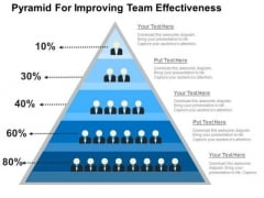 Pyramid For Improving Team Effectiveness PowerPoint Template