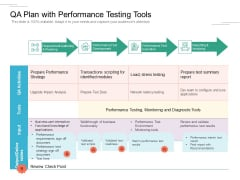 QA Plan With Performance Testing Tools Ppt PowerPoint Presentation File Styles PDF