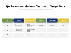 QA Recommendations Chart With Target Date Ppt PowerPoint Presentation Gallery Brochure PDF