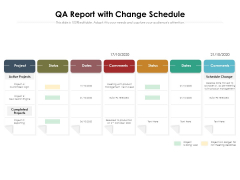 QA Report With Change Schedule Ppt PowerPoint Presentation Gallery Diagrams PDF