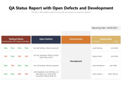QA Status Report With Open Defects And Development Ppt PowerPoint Presentation Icon Infographics PDF