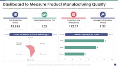 QC Engineering Dashboard To Measure Product Manufacturing Quality Ppt Gallery Inspiration PDF