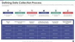 QC Engineering Defining Data Collection Process Ppt Outline Tips PDF