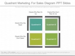Quadrant Marketing For Sales Diagram Ppt Slides