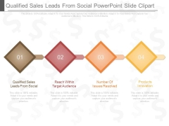 Qualified Sales Leads From Social Powerpoint Slide Clipart