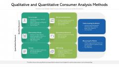Qualitative And Quantitative Consumer Analysis Methods Ppt PowerPoint Presentation Icon Show PDF