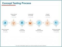 Qualitative Concept Testing Concept Testing Process Ppt PowerPoint Presentation Visual Aids Slides PDF