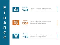 Qualitative Concept Testing Finance Ppt PowerPoint Presentation Gallery Format Ideas PDF