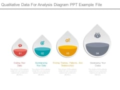 Qualitative Data For Analysis Diagram Ppt Example File
