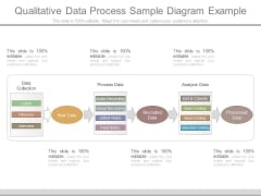 Qualitative Data Process Sample Diagram Example