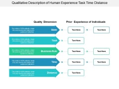 Qualitative Description Of Human Experience Task Time Distance Ppt PowerPoint Presentation Visual Aids Infographics