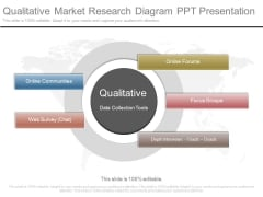 Qualitative Market Research Diagram Ppt Presentation