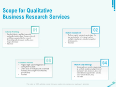 Qualitative Market Research Study Scope For Qualitative Business Research Services Demonstration PDF