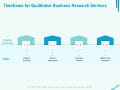 Qualitative Market Research Study Timeframe For Qualitative Business Research Services Structure PDF