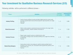 Qualitative Market Research Study Your Investment For Qualitative Business Services Market Guidelines PDF