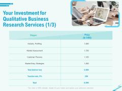 Qualitative Market Research Study Your Investment For Qualitative Business Services Slides PDF