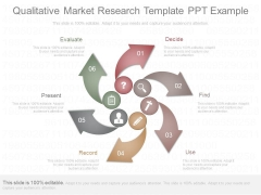Qualitative Market Research Template Ppt Example