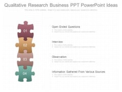 Qualitative Research Business Ppt Powerpoint Ideas