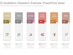 Qualitative Research Example Powerpoint Ideas