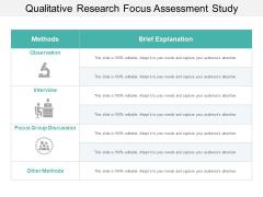 Qualitative Research Focus Assessment Study Ppt PowerPoint Presentation Ideas Slide Portrait