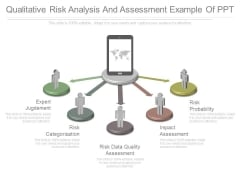 Qualitative Risk Analysis And Assessment Example Of Ppt