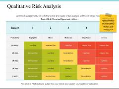 Qualitative Risk Analysis Ppt PowerPoint Presentation Ideas Graphics