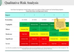Qualitative Risk Analysis Ppt PowerPoint Presentation Infographic Template Background Designs