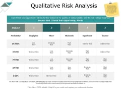 Qualitative Risk Analysis Ppt PowerPoint Presentation Show Outline