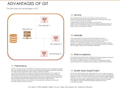 Quality Analysis Of Github Projects Advantages Of Git Ppt Portfolio Graphic Tips PDF