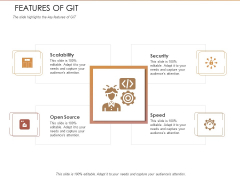 Quality Analysis Of Github Projects Features Of Git Ppt Icon Shapes PDF