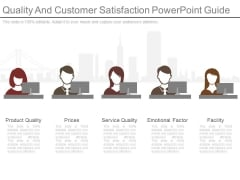 Quality And Customer Satisfaction Powerpoint Guide