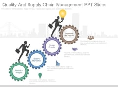 Quality And Supply Chain Management Ppt Slides